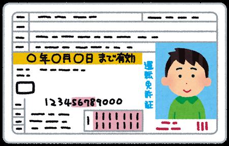 クラブの身分証明書